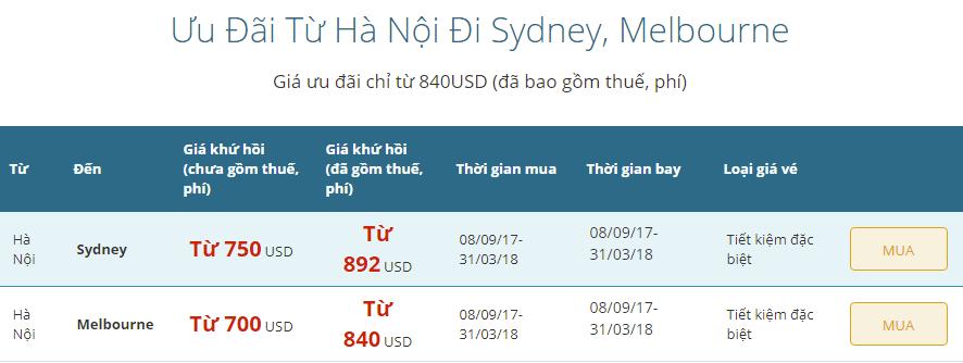 Hành trình Hà Nội - Úc giá rẻ củ VNA
