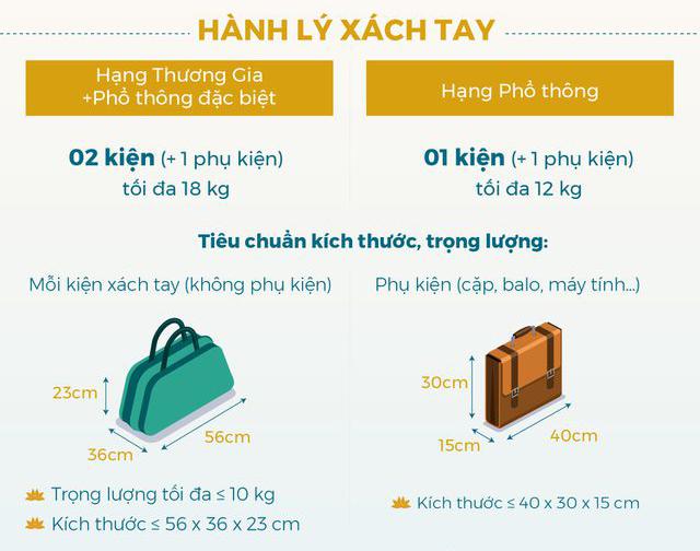 Những vật dụng bị cấm mang theo hành lý xách tay Vietnam Airlines